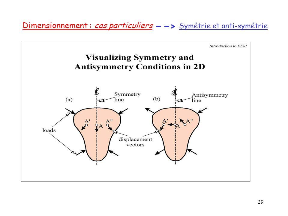 29 Dimensionnement : cas particuliers Symétrie et anti-symétrie