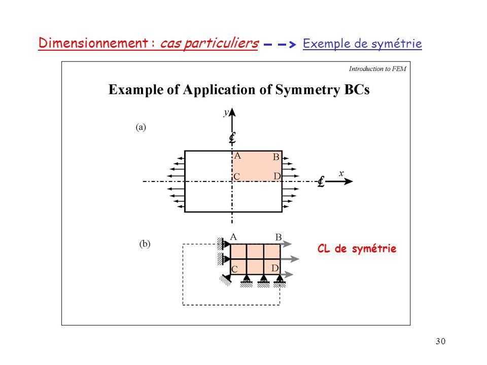 30 Dimensionnement : cas particuliers Exemple de symétrie CL de symétrie