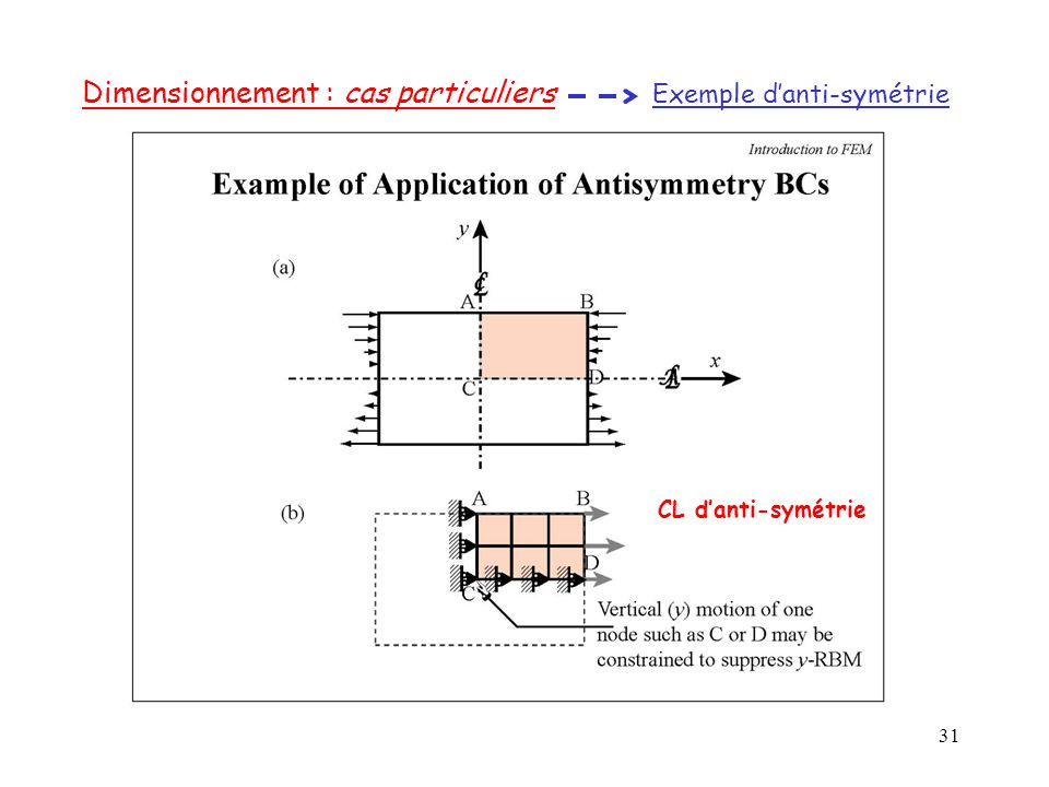31 Dimensionnement : cas particuliers Exemple d'anti-symétrie CL d'anti-symétrie
