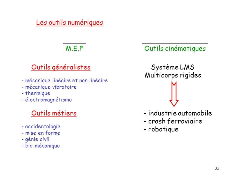 33 Outils généralistes Outils métiers - mécanique linéaire et non linéaire - mécanique vibratoire - thermique - électromagnétisme - accidentologie - m
