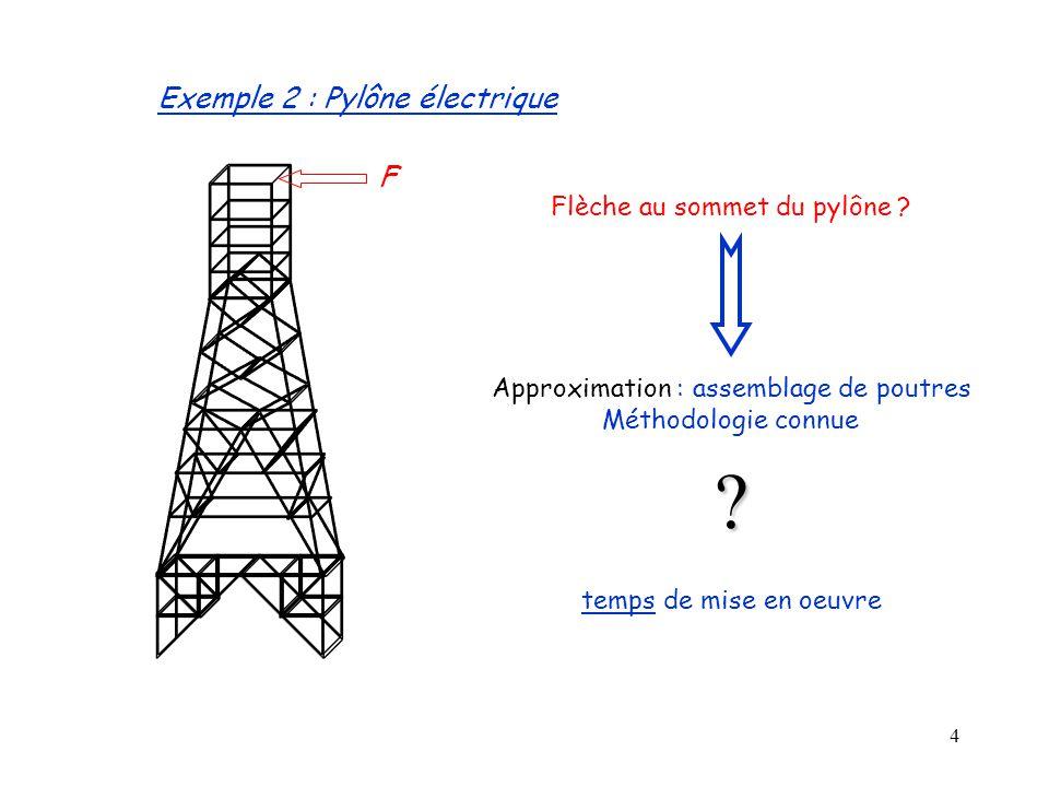 4 Exemple 2 : Pylône électrique Approximation : assemblage de poutres Méthodologie connue F temps de mise en oeuvre Flèche au sommet du pylône ? ?