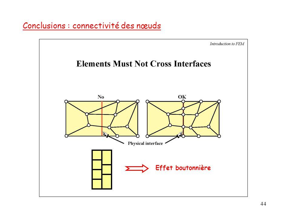 44 Conclusions : connectivité des nœuds Effet boutonnière