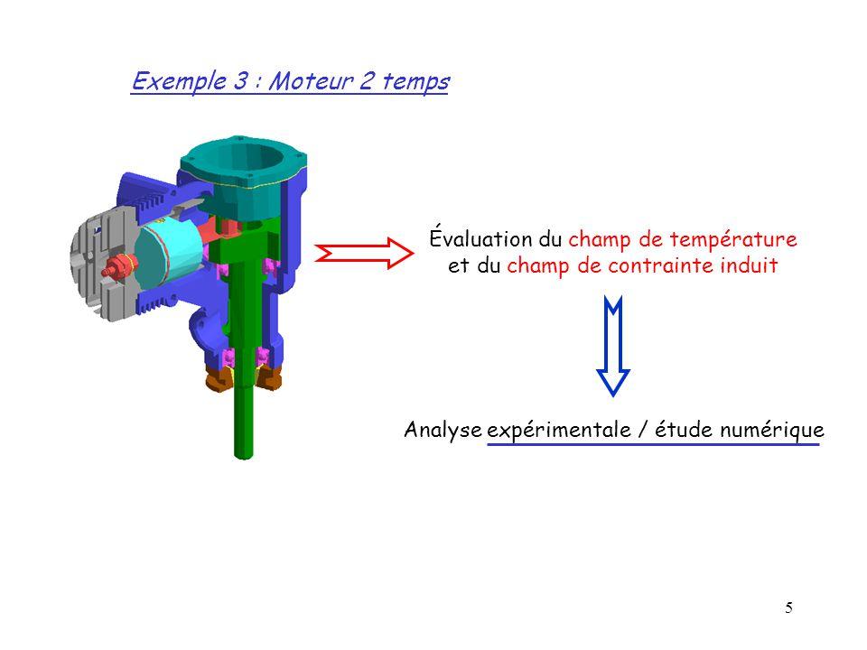 16 Base théorique de la M.E.F (7) Au sens large : Mécanique du solide Thermique Mécanique des fluides Magnétisme Effort Flux Vitesse Charge magnétique Déplacement Température Pression Potentiel