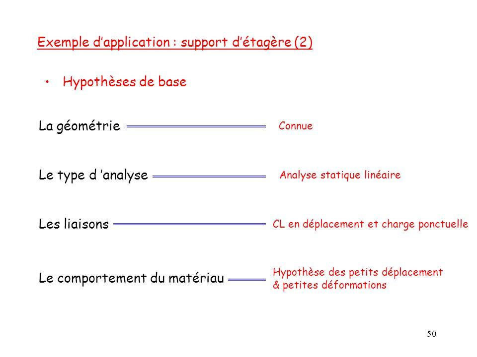 50 Exemple d'application : support d'étagère (2) Hypothèses de base Connue La géométrie Analyse statique linéaire Le type d 'analyse Hypothèse des pet