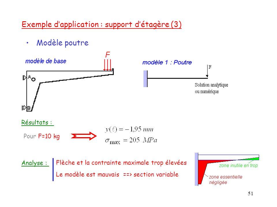 51 Exemple d'application : support d'étagère (3) Modèle poutre Pour F=10 kg Résultats : Flèche et la contrainte maximale trop élevées Analyse : Le mod