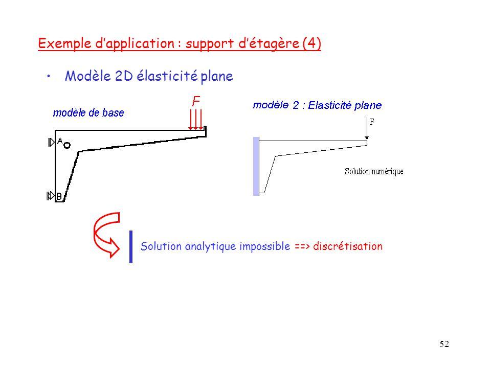 52 Exemple d'application : support d'étagère (4) Modèle 2D élasticité plane Solution analytique impossible ==> discrétisation