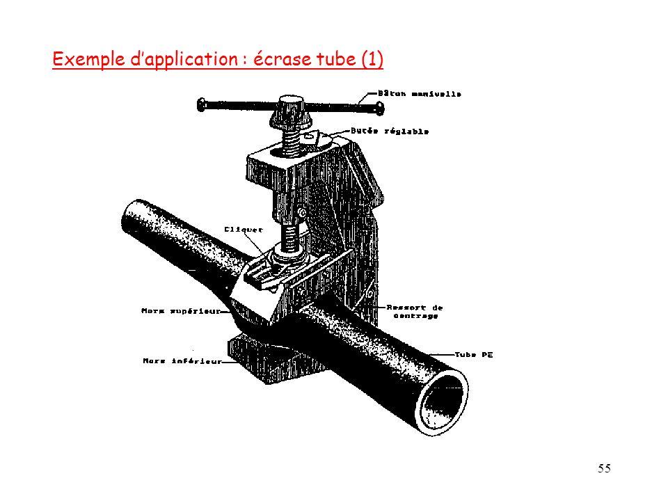 55 Exemple d'application : écrase tube (1)