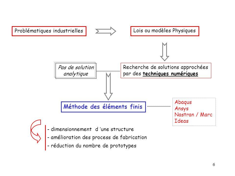17 Base pratique de la M.E.F (1) Découpe la structure en un nombre finis d'éléments M.E.F Méthode de partitionnement Modèle DISCRET Discrétisation MAILLAGE Efforts, appuis : Conditions limites Nœuds et les éléments du modèle