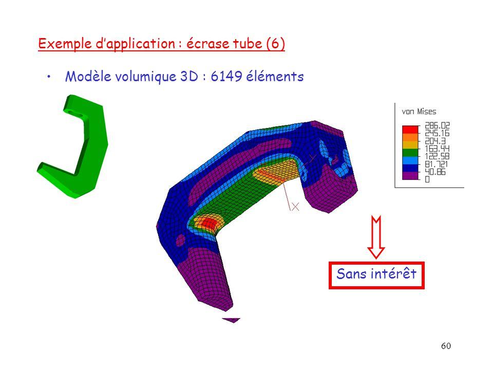 60 Modèle volumique 3D : 6149 éléments Exemple d'application : écrase tube (6) Sans intérêt