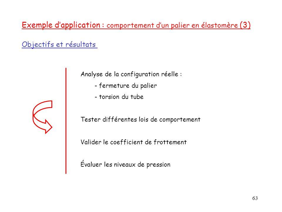 63 Objectifs et résultats Analyse de la configuration réelle : - fermeture du palier - torsion du tube Tester différentes lois de comportement Valider