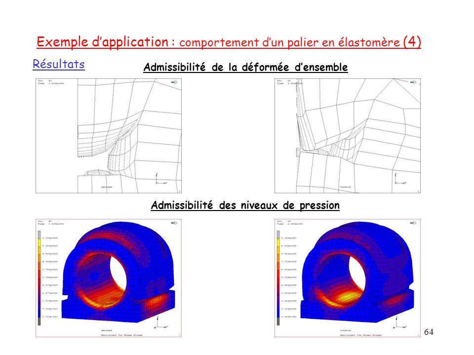 64 Résultats Admissibilité de la déformée d'ensemble Admissibilité des niveaux de pression Exemple d'application : comportement d'un palier en élastom