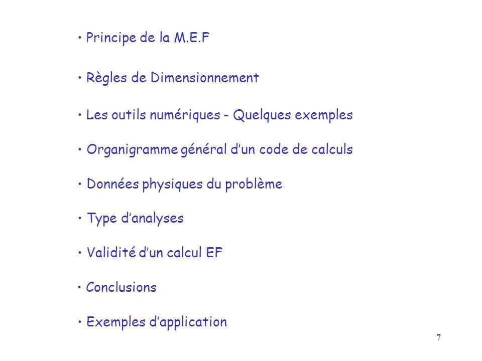 18 Base pratique de la M.E.F (2) Géométrie Points Filaires Surfaces Volumes Maillage Discrétisation Nœuds Éléments Exemple Domaine continu Forces nodales Déplacements imposés Charge répartie Domaine discretisé EF nœud Modèle Représentation des phénomènes physiques