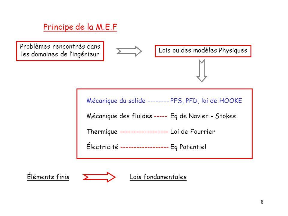 8 Problèmes rencontrés dans les domaines de l'ingénieur Lois ou des modèles Physiques Mécanique du solide -------- Mécanique des fluides ----- Thermiq