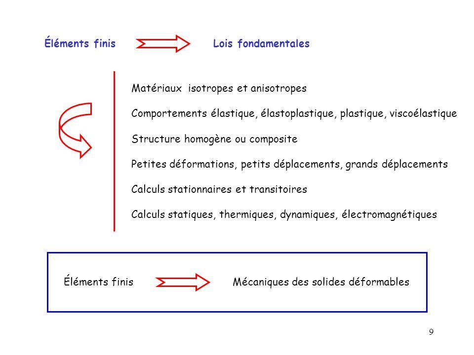 9 Éléments finisLois fondamentales Matériaux isotropes et anisotropes Comportements élastique, élastoplastique, plastique, viscoélastique Structure ho
