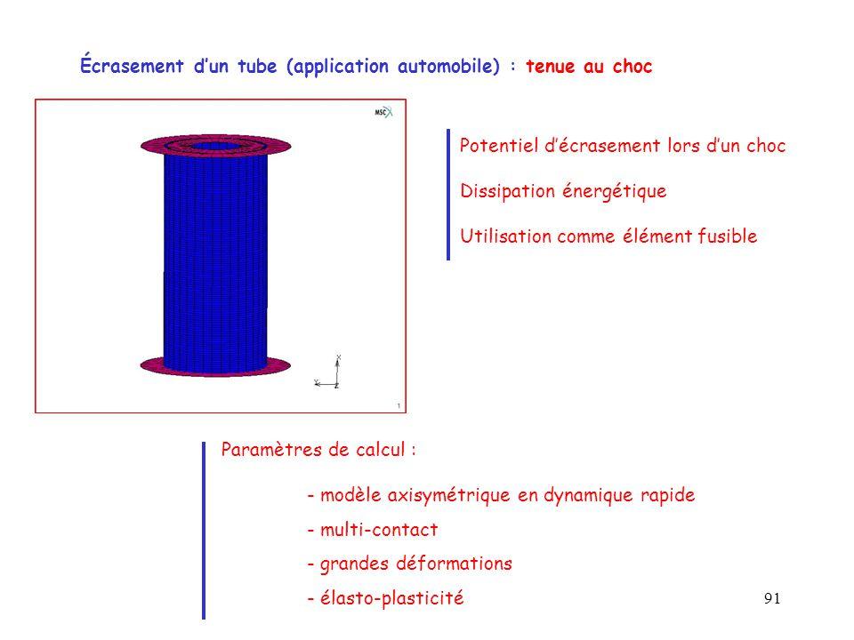 91 Écrasement d'un tube (application automobile) : tenue au choc Potentiel d'écrasement lors d'un choc Dissipation énergétique Utilisation comme éléme