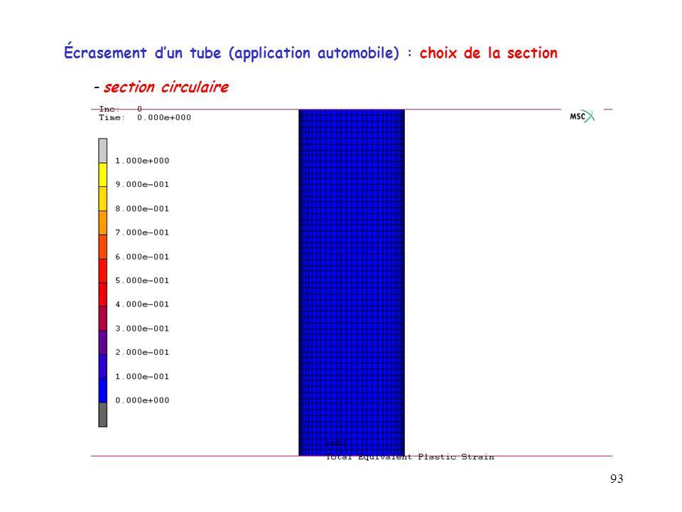 93 Écrasement d'un tube (application automobile) : choix de la section - section circulaire