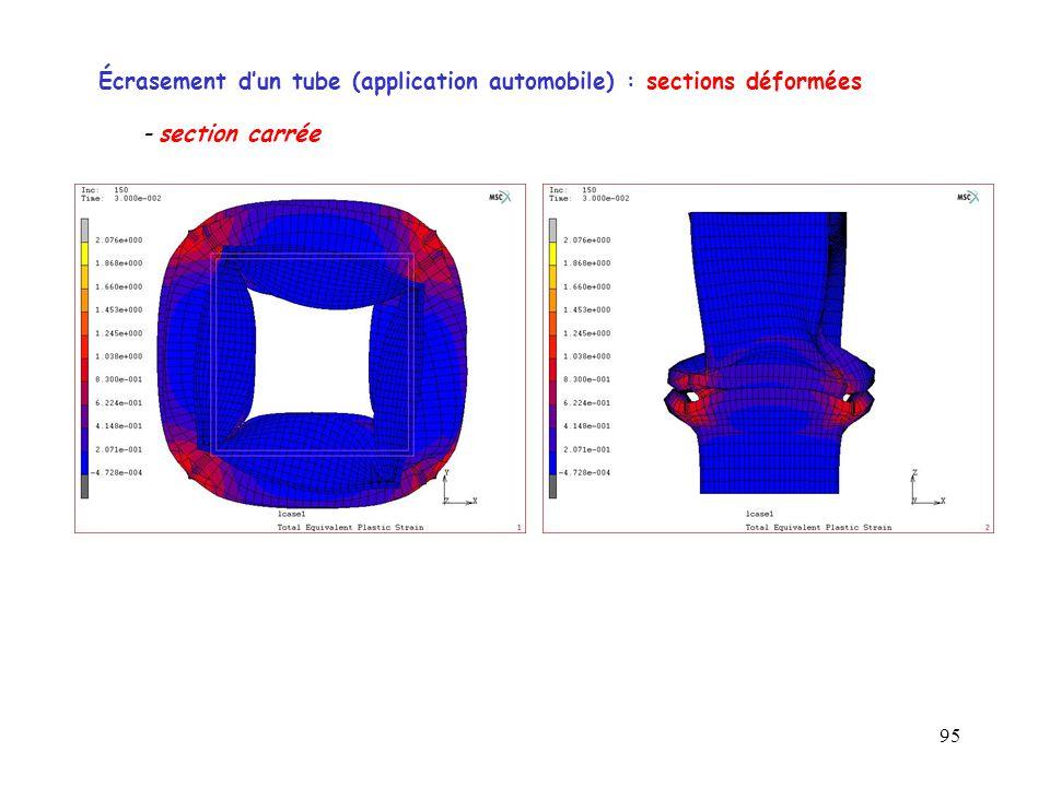 95 Écrasement d'un tube (application automobile) : sections déformées - section carrée