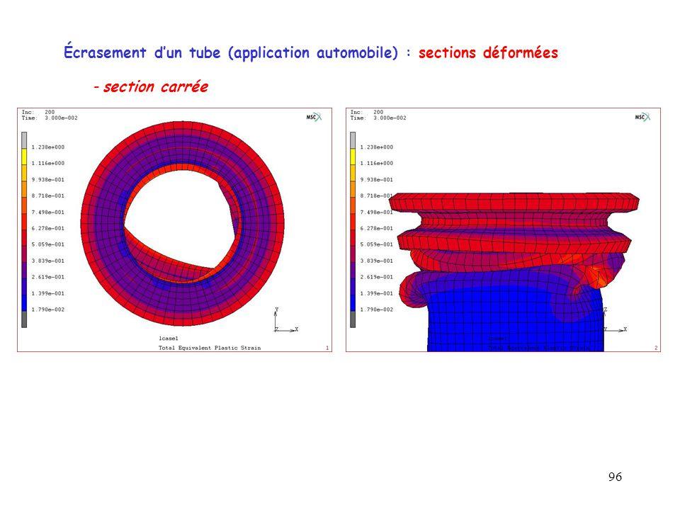96 Écrasement d'un tube (application automobile) : sections déformées - section carrée