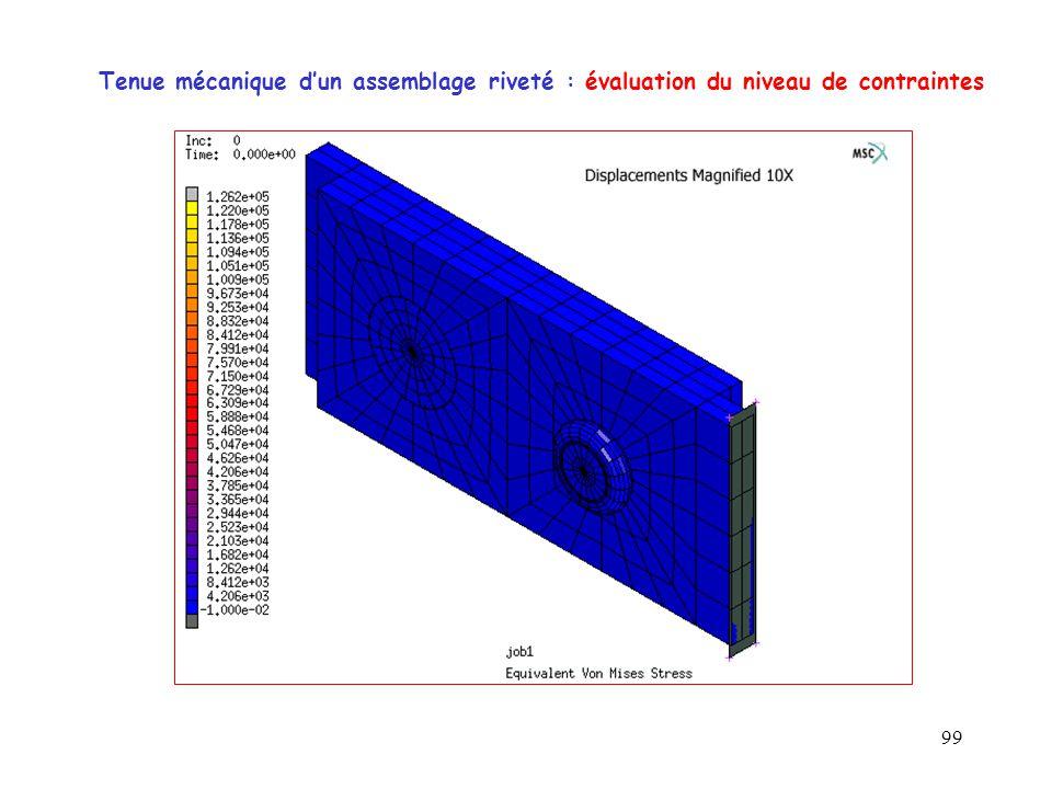 99 Tenue mécanique d'un assemblage riveté : évaluation du niveau de contraintes