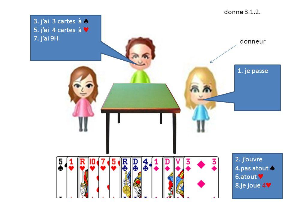 3. j'ai 3 cartes à  1. je passe 2. j'ouvre donneur donne 3.1.2.