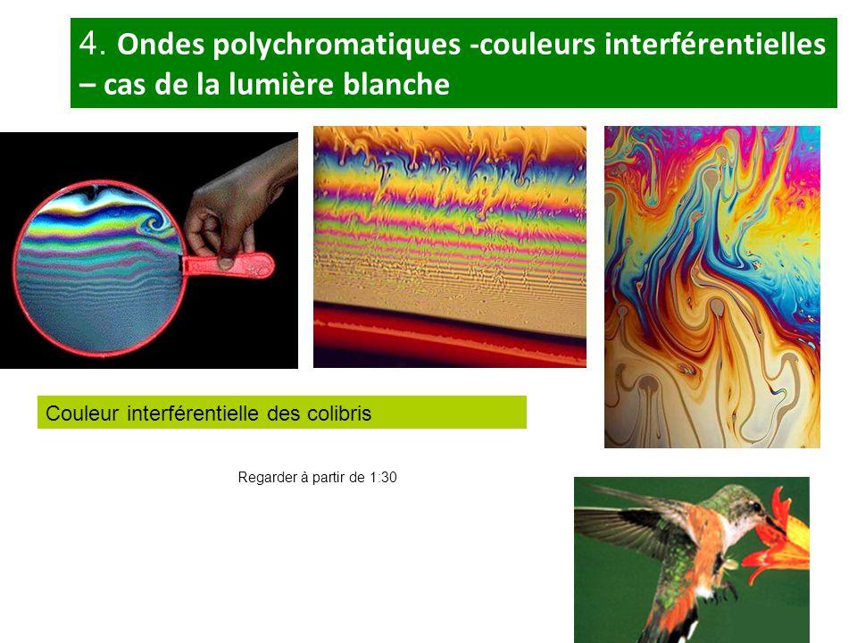 4. Ondes polychromatiques -couleurs interférentielles – cas de la lumière blanche Couleur interférentielle des colibris Regarder à partir de 1:30