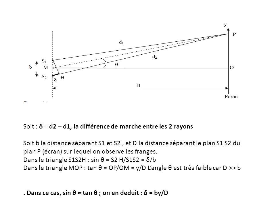 Soit : δ = d2 – d1, la différence de marche entre les 2 rayons Soit b la distance séparant S1 et S2, et D la distance séparant le plan S1 S2 du plan P (écran) sur lequel on observe les franges.