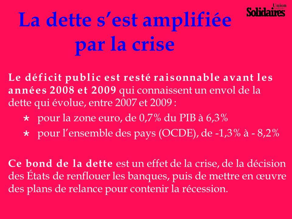 La dette s'est amplifiée par la crise Le déficit public est resté raisonnable avant les années 2008 et 2009 qui connaissent un envol de la dette qui é