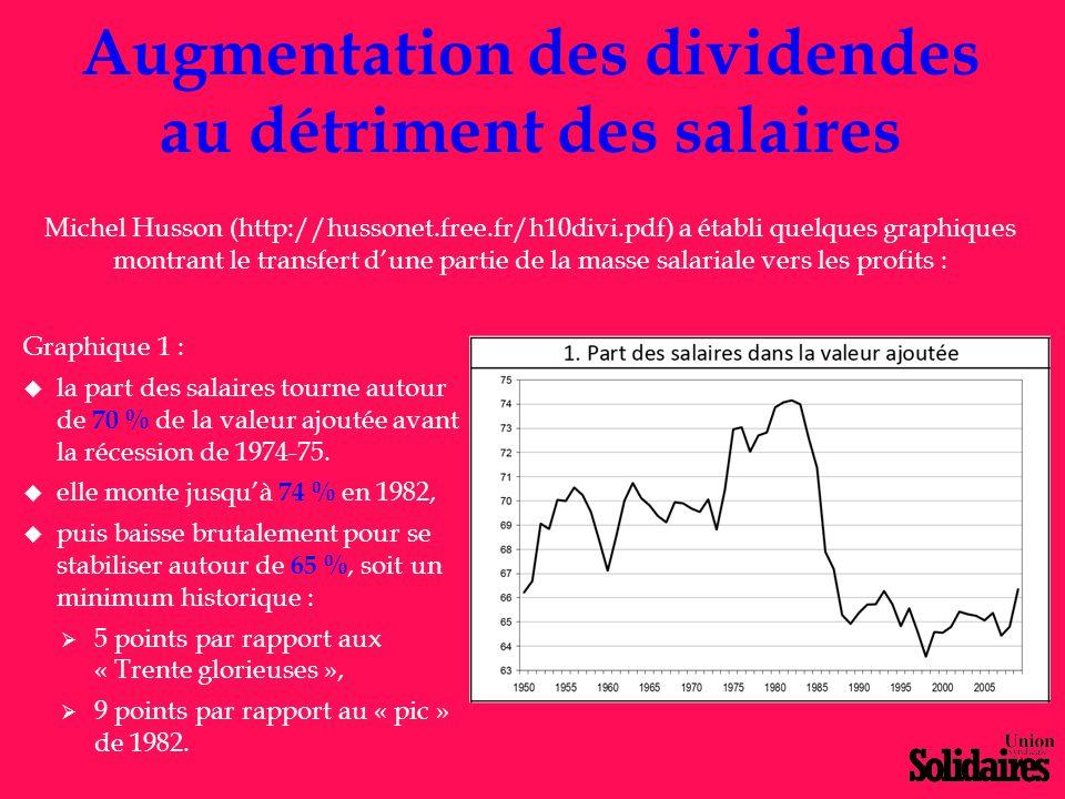 Augmentation des dividendes au détriment des salaires Michel Husson (http://hussonet.free.fr/h10divi.pdf) a établi quelques graphiques montrant le tra