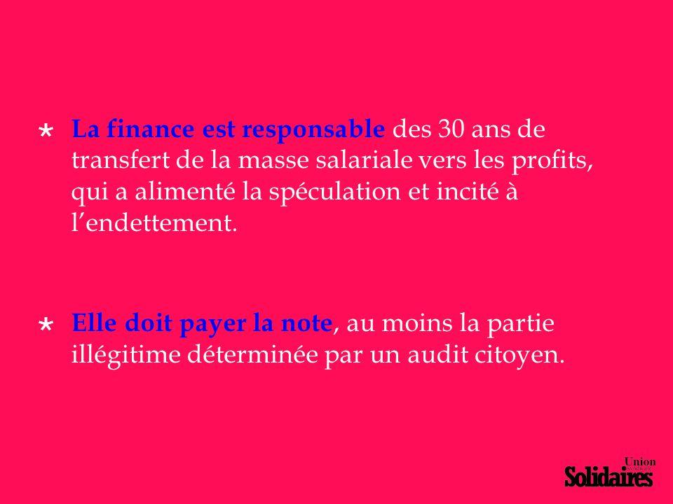  La finance est responsable des 30 ans de transfert de la masse salariale vers les profits, qui a alimenté la spéculation et incité à l'endettement.