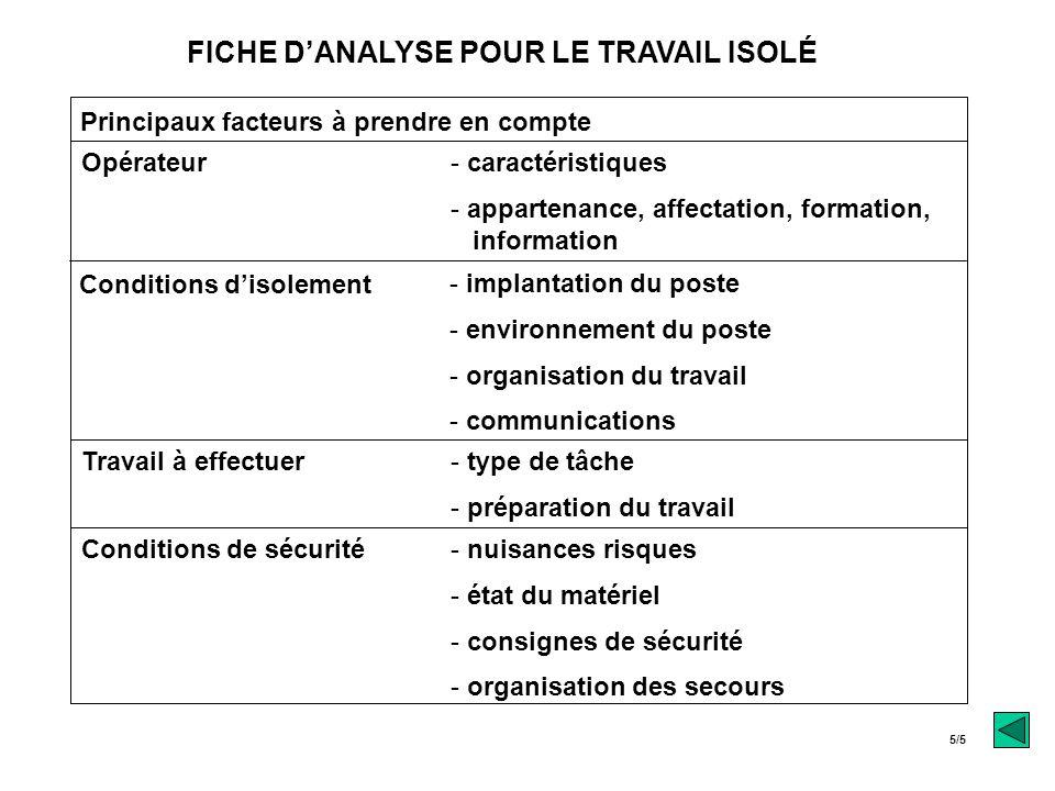 5/5 FICHE D'ANALYSE POUR LE TRAVAIL ISOLÉ Principaux facteurs à prendre en compte Opérateur- caractéristiques - appartenance, affectation, formation,