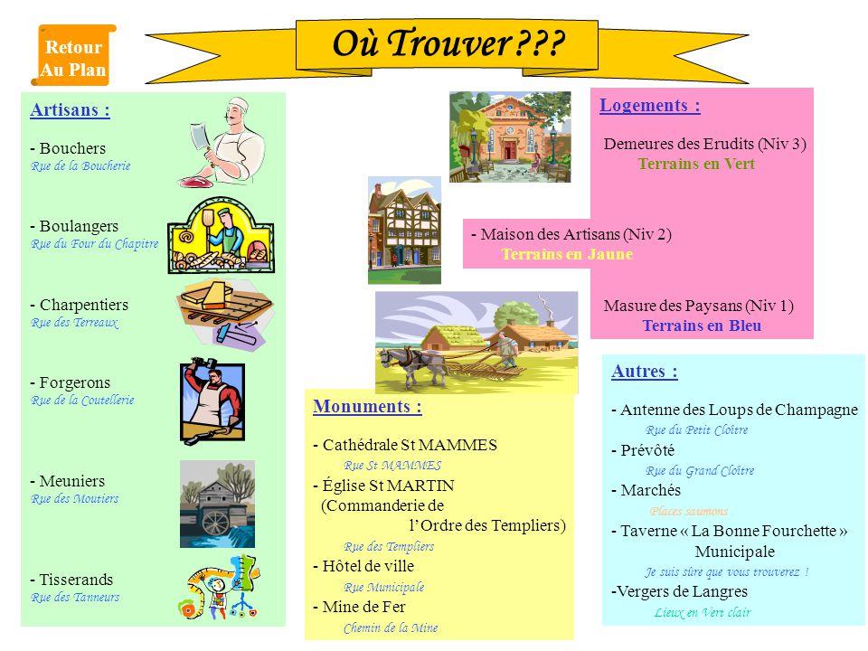Où Trouver ??? Artisans : - Bouchers Rue de la Boucherie - Boulangers Rue du Four du Chapitre - Charpentiers Rue des Terreaux - Forgerons Rue de la Co