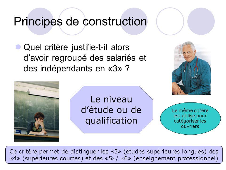 Principes de construction Qu'est-ce qui distingue les «1», les «2» et les professions libérales («31»)des autres «3», des «4», des «5» et des «6»? Le