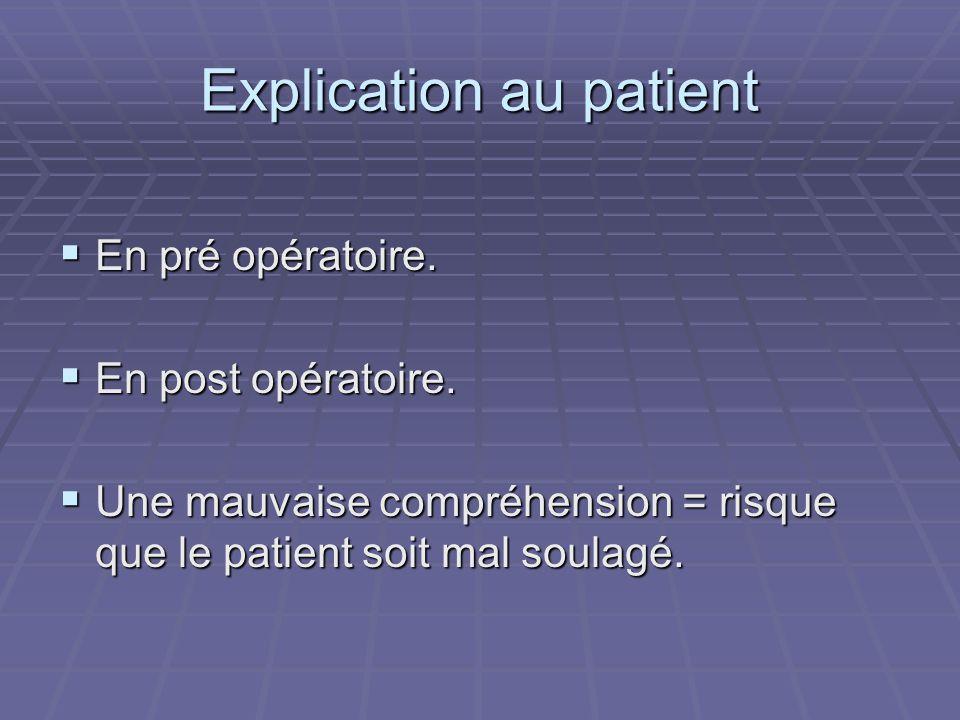Explication au patient  En pré opératoire.  En post opératoire.  Une mauvaise compréhension = risque que le patient soit mal soulagé.