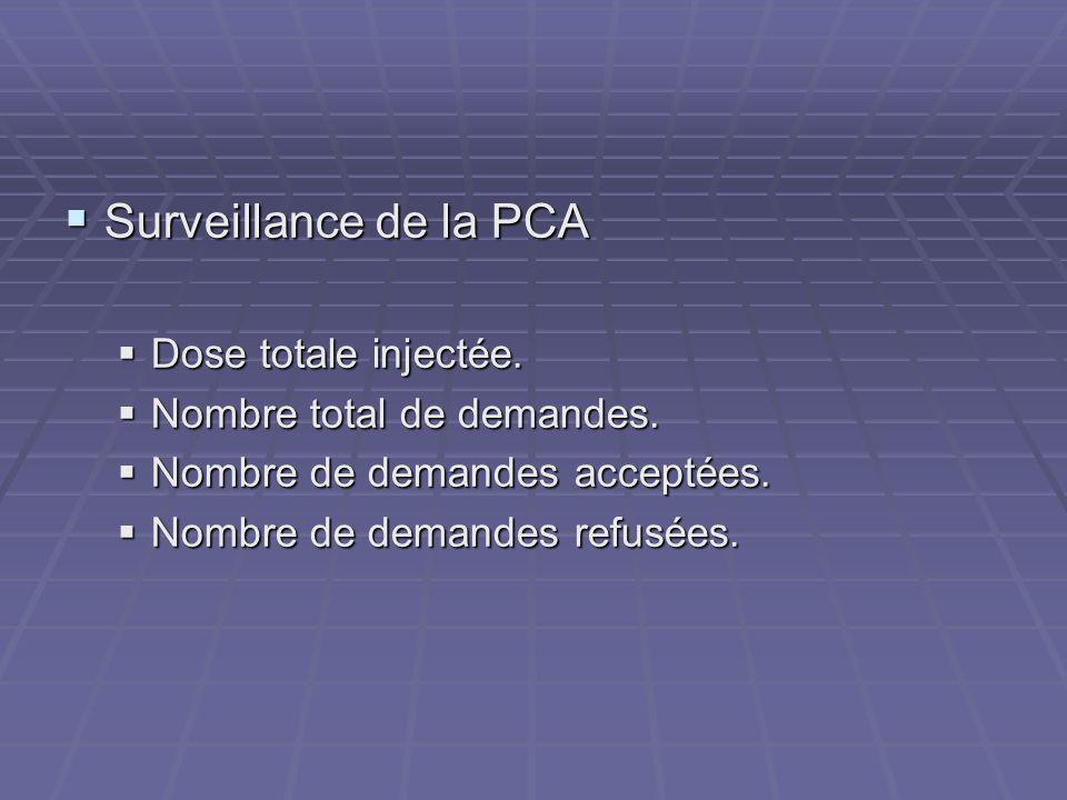  Surveillance de la PCA  Dose totale injectée.  Nombre total de demandes.  Nombre de demandes acceptées.  Nombre de demandes refusées.