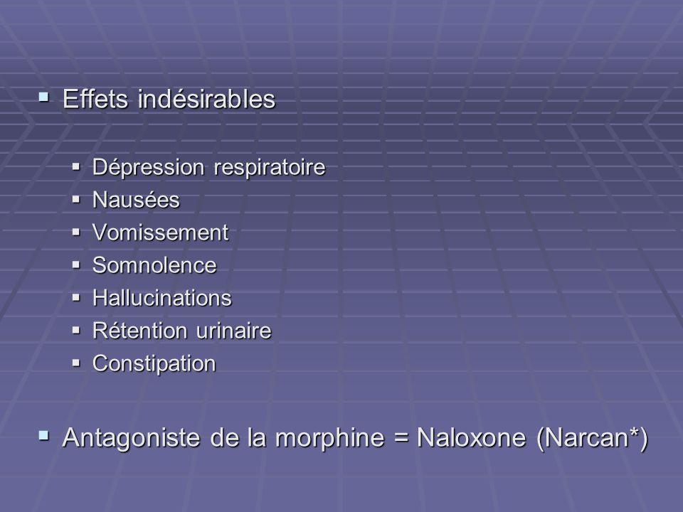  Effets indésirables  Dépression respiratoire  Nausées  Vomissement  Somnolence  Hallucinations  Rétention urinaire  Constipation  Antagonist