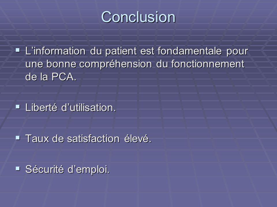 Conclusion  L'information du patient est fondamentale pour une bonne compréhension du fonctionnement de la PCA.  Liberté d'utilisation.  Taux de sa