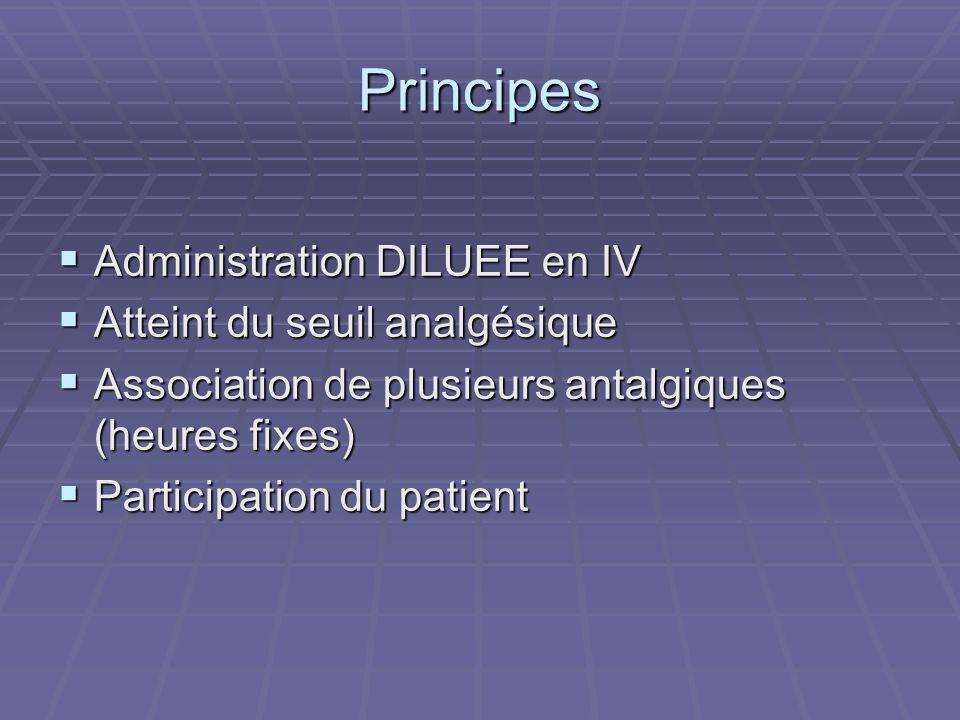 Principes  Administration DILUEE en IV  Atteint du seuil analgésique  Association de plusieurs antalgiques (heures fixes)  Participation du patien