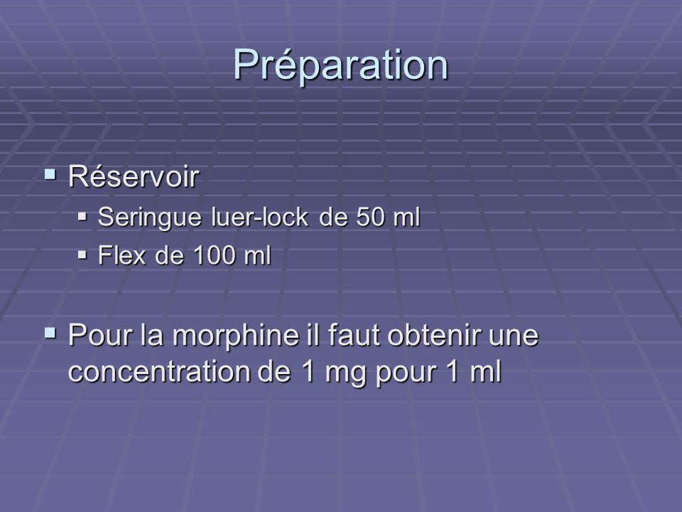 Préparation  Réservoir  Seringue luer-lock de 50 ml  Flex de 100 ml  Pour la morphine il faut obtenir une concentration de 1 mg pour 1 ml