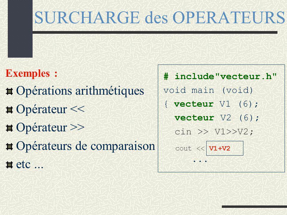 SURCHARGE des OPERATEURS INTERÊTS : Facilité d'écriture Facilité de lecture Lisibilité BUT : Etendre la définition standard d 'un opérateur sur d'autres objets que ceux pour lesquels il est prédéfini.