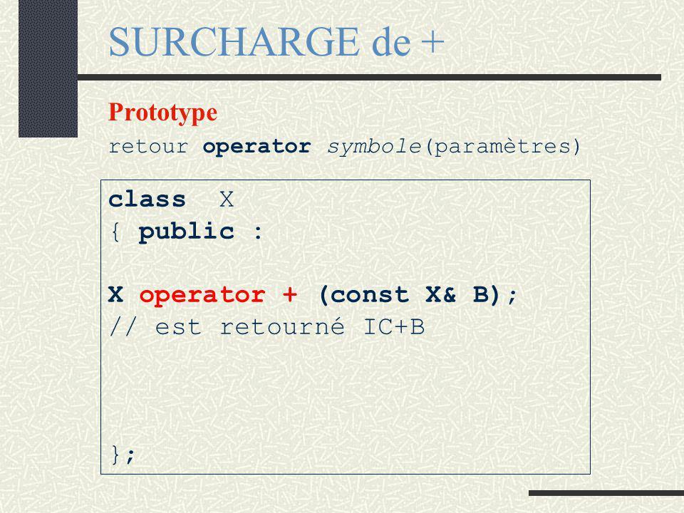 Règles Impossible de surcharger des opérateurs inconnus Impossible de modifier l 'arité des opérateurs (exemple :+ est binaire) Impossible de modifier les règles de priorité des opérateurs Impossible de redéfinir les opérateurs prédéfinis sur des types reconnus par l 'opérateur.