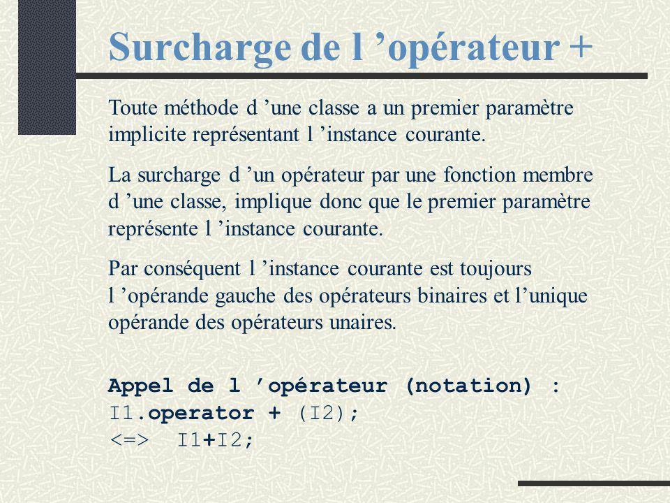 SURCHARGE de + Prototype retour operator symbole(paramètres) class X { public : X operator + (const X& B); // est retourné IC+B };