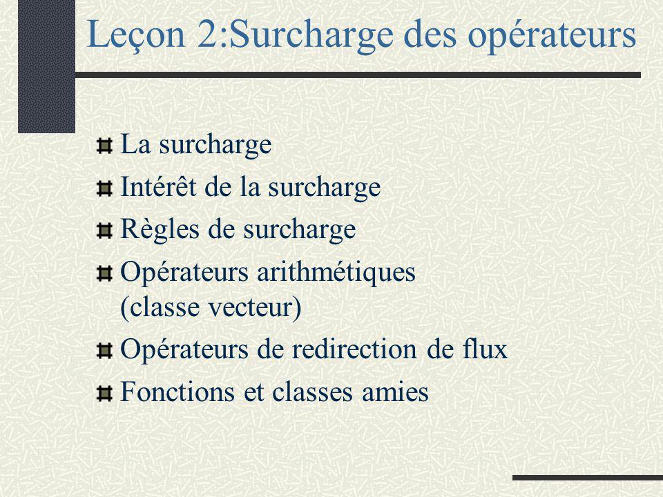 Leçon 2 : Surcharge des opérateurs IUP 2 Génie Informatique Méthode et Outils pour la Programmation Françoise Greffier Université de Franche-Comté