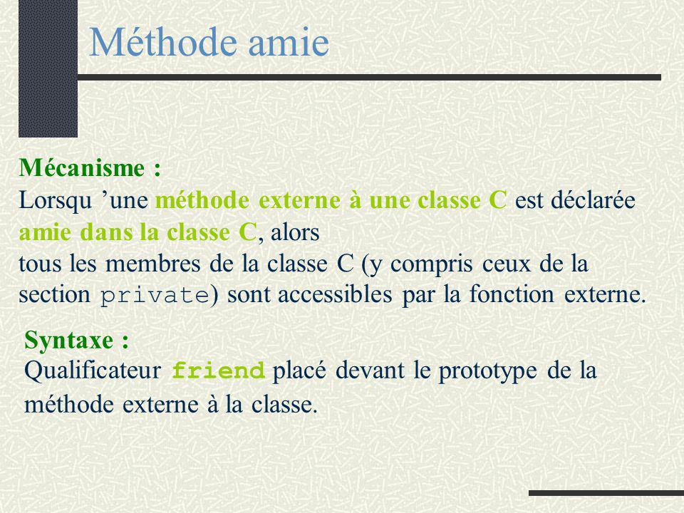 Problème d 'accessibilité Problème Pour écrire : cin >> R; il faut que la classe istream puisse accéder à la section private de la classe rectangle.