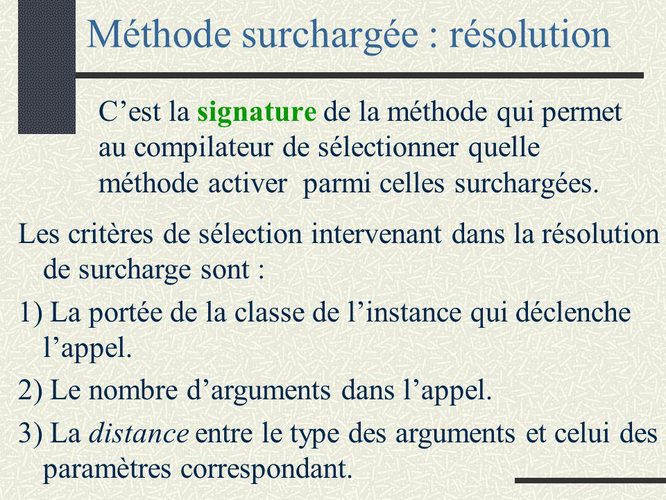 Méthode surchargée : exemple Exemple d 'utilisation de la méthode : int i=power (2,3); double z=power(3.14,4); double z=power(2,3); Méthode power surchargée : int power (int x, int y); double power (double x, double y);