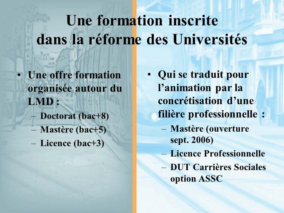 Une formation inscrite dans la réforme des Universités Une offre formation organisée autour du LMD : –Doctorat (bac+8) –Mastère (bac+5) –Licence (bac+3) Qui se traduit pour l'animation par la concrétisation d'une filière professionnelle : –Mastère (ouverture sept.