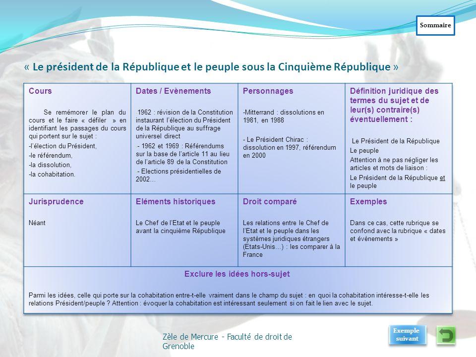 Bonnes et mauvaises copies Remarques générales - Le sujet « Le Président de la République et le Peuple sous la Ve République » était le sujet d'examen