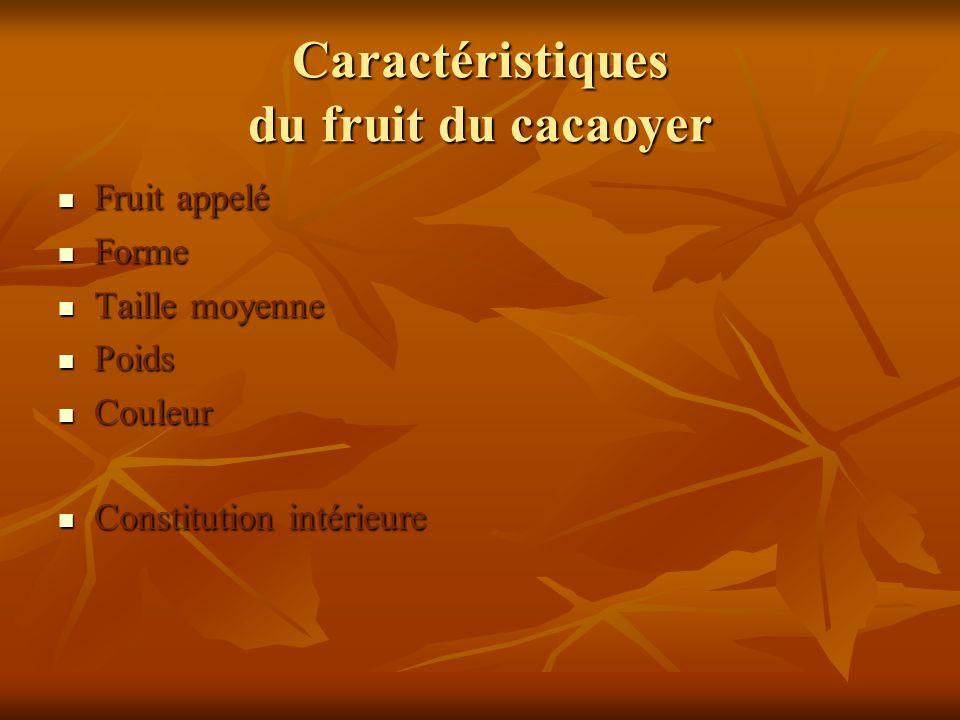Fruit appelé Fruit appelé Forme Forme Taille moyenne Taille moyenne Poids Poids Couleur Couleur Constitution intérieure Constitution intérieure