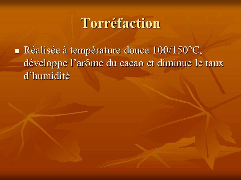 Torréfaction Réalisée à température douce 100/150°C, développe l'arôme du cacao et diminue le taux d'humidité Réalisée à température douce 100/150°C,