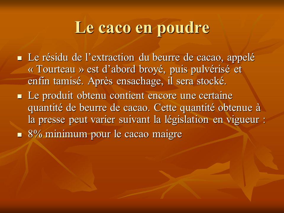 Le caco en poudre Le résidu de l'extraction du beurre de cacao, appelé « Tourteau » est d'abord broyé, puis pulvérisé et enfin tamisé. Après ensachage