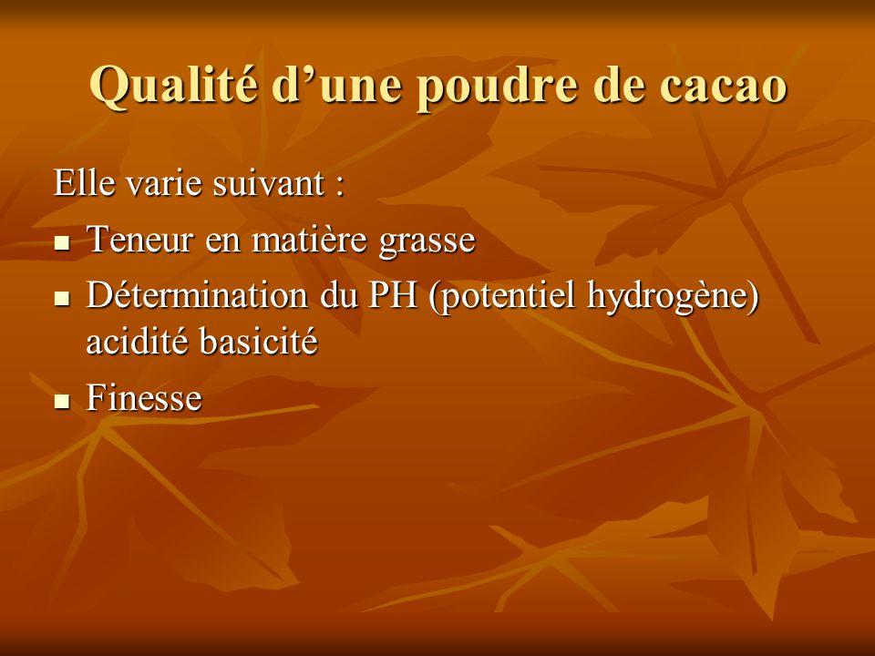 Qualité d'une poudre de cacao Elle varie suivant : Teneur en matière grasse Teneur en matière grasse Détermination du PH (potentiel hydrogène) acidité